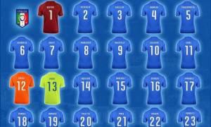 Italia, numeri di maglia