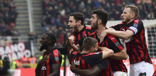 Milan Torino 0 0: Pagelle, Highlights e tabellino del match