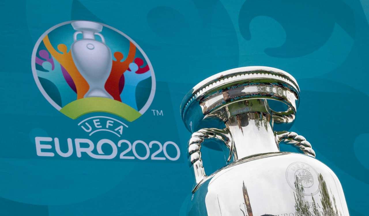 Euro 2020 coppa